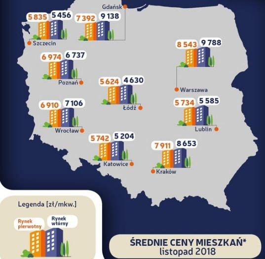 Стоимость квартиры в польше недвижимость в дубае марина